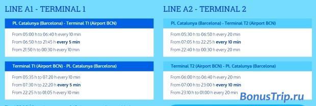 Расписание движения автобусов из аэропорта Барселоны до города и обратно
